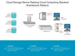 Cloud Storage Device Masking Cloud Computing Standard Architecture Patterns Ppt Powerpoint Slide