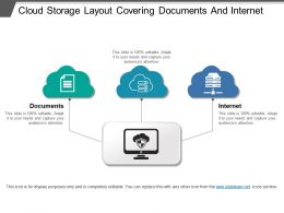 Cloud Storage Layout Covering Documents And Internet