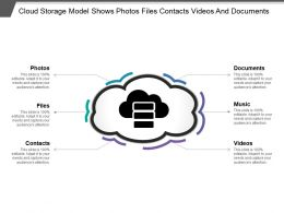 Cloud Storage Model Shows Photos Files Contacts Videos And Documents