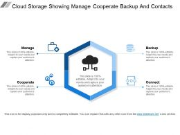 Cloud Storage Showing Manage Cooperate Backup And Contacts
