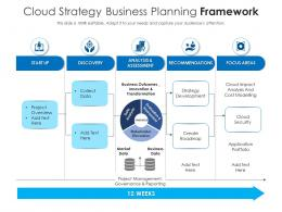 Cloud Strategy Business Planning Framework