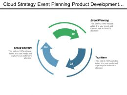 Cloud Strategy Event Planning Product Development Life Cycle Cpb
