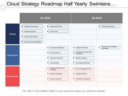 Cloud Strategy Roadmap Half Yearly Swimlane Planning Workshops Backup Operations