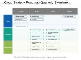 Cloud Strategy Roadmap Quarterly Swimlane Showing Cloud Strategy Planning Team Training