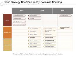Cloud Strategy Roadmap Yearly Swimlane Showing Cloud Provider Analysis Dashboard