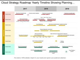Cloud Strategy Roadmap Yearly Timeline Showing Planning Internal Collateral