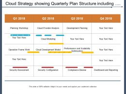 Cloud Strategy Showing Quarterly Plan Structure Including Different Stage Of Process