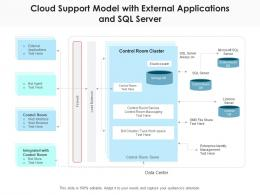 Cloud Support Model With External Applications And SQL Server