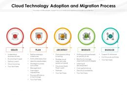 Cloud Technology Adoption And Migration Process