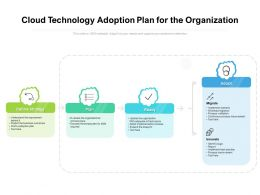 Cloud Technology Adoption Plan For The Organization