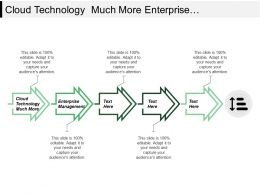 Cloud Technology Much More Enterprise Management Production Planning