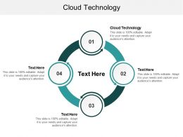 Cloud Technology Ppt Powerpoint Presentation Model Layout Cpb