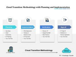 Cloud Transition Methodology With Planning And Implementation