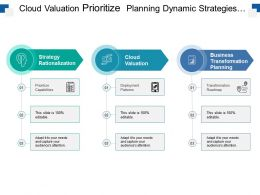 Cloud Valuation Prioritize Planning Dynamic Strategies With Icons