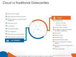 Cloud Vs Traditional Datacenters Cloud Computing Ppt Diagrams
