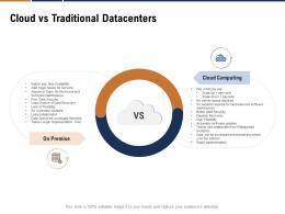 Cloud Vs Traditional Datacenters Devops Cloud Computing Ppt Powerpoint Presentation Styles Ideas