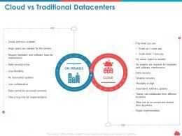 Cloud Vs Traditional Datacenters Less Flexibility Ppt Presentation Deck
