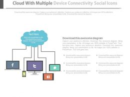 Cloud With Multiple Device Connectivity Social Icons Flat Powerpoint Design