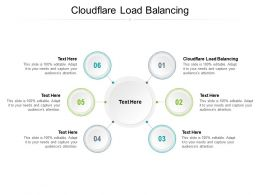 Cloudflare Load Balancing Ppt Powerpoint Presentation Gallery Layout Cpb