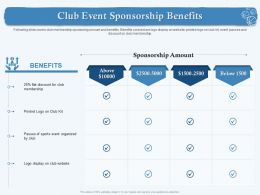 Club Event Sponsorship Benefits Flat Discount Ppt Powerpoint Presentation Images