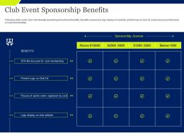 Club Event Sponsorship Benefits Membership Ppt Powerpoint Presentation Graphics
