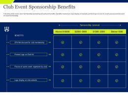 Club Event Sponsorship Benefits Membership Ppt Powerpoint Presentation Graphics