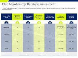 Club Membership Database Assessment Coaching Staff Ppt Powerpoint Presentation Ideas