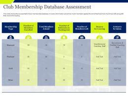 Club Membership Database Assessment Coaching Staff Ppt Powerpoint Presentation Ideas