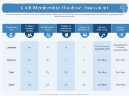 Club Membership Database Assessment M1866 Ppt Powerpoint Presentation Infographic Template Tips