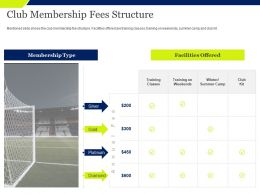 Club Membership Fees Structure Facilities Offered Ppt Powerpoint Presentation Examples