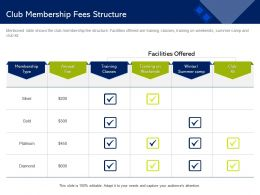 Club Membership Fees Structure Winter Camp Ppt Powerpoint Presentation Summary Portfolio