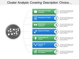 Cluster Analysis Covering Description Choice Presentation Stability