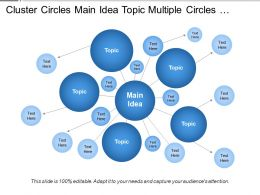 Cluster Circles Main Idea Topic Multiple Circles Linked Together