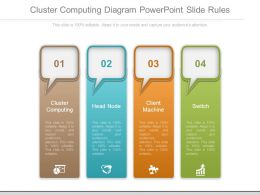 Cluster Computing Diagram Powerpoint Slide Rules