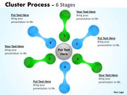 Cluster Process diagrams Stages 11