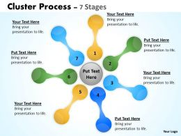 Cluster Process diagrams Stages 5