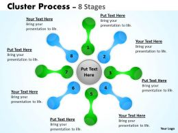 Cluster Process flow Stages 8