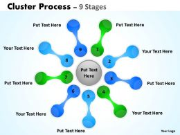 Cluster Process Stages diagrams 4