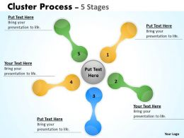 Cluster Process Stages diagrams 9