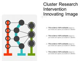 Cluster Research Intervention Innovating Image