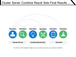 Cluster Server Combine Result Sets Final Results Reporting Tools