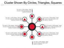 Cluster Shown By Circles Triangles Squares