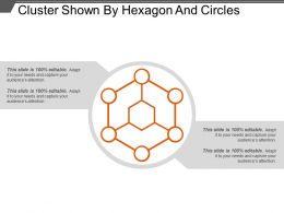 Cluster Shown By Hexagon And Circles