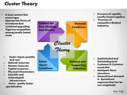 Cluster Theory Powerpoint Presentation Slide Template