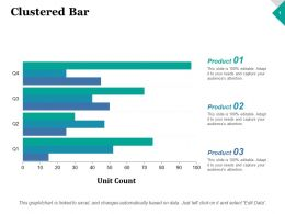 Clustered Bar Business Investment Ppt Inspiration Design Inspiration