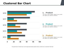 Clustered Bar Chart Analysis Ppt Powerpoint Presentation Summary