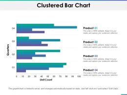 Clustered Bar Chart Ppt Summary Design Ideas