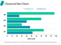 Clustered Bar Chart Ppt Summary Graphics Download
