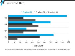 Clustered Bar Example Of Ppt
