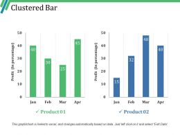 Clustered Bar Example Of Ppt Presentation